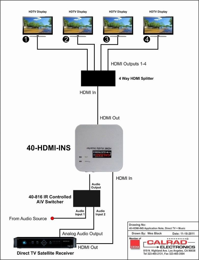 Incredible Direct Tv Satellite Dish Wiring Diagram Wirings Diagram Wiring 101 Tzicihahutechinfo