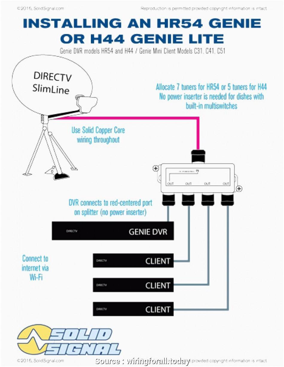 Direct Tv Setup Diagram - Trusted Wiring Diagram - Direct Tv Wiring Diagram