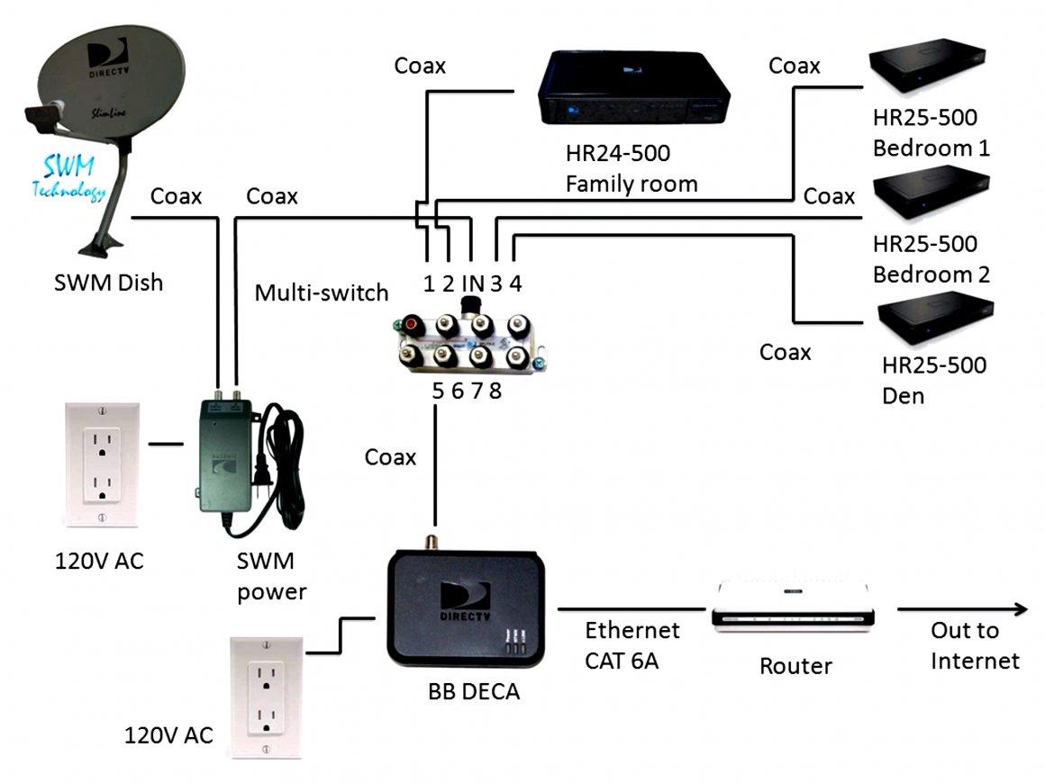 Direct Tv Setup Diagram - Wiring Diagram Schema - Directv Swm 8 Wiring Diagram