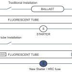 Direct Wiring Diagram Led Tube Light | Wiring Library   Wiring Diagram For Led Tube Lights