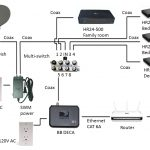 Directv Genie Hook Up Diagram | Wiring Diagram   Directv Genie Wiring Diagram
