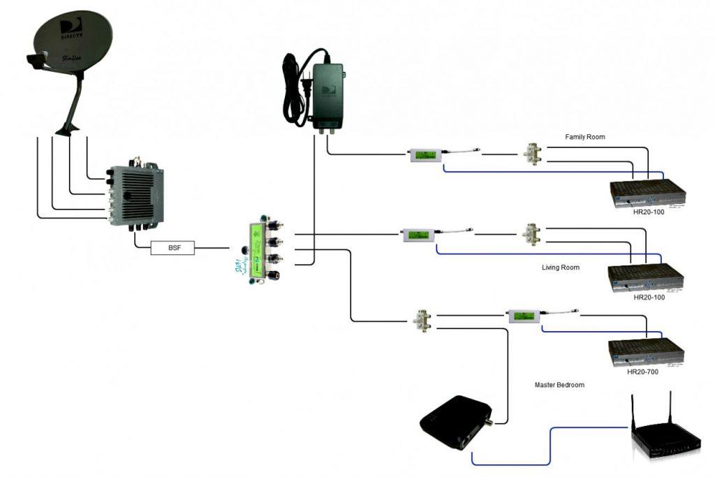 Astounding Swm8 Wiring Diagram Wiring Diagram Wiring Digital Resources Remcakbiperorg