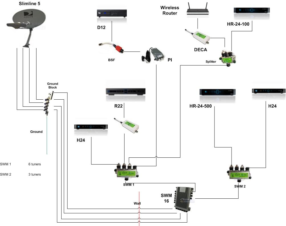 Directv Swm Splitter Wiring Diagram On And Installation 245984 Jpg - Directv Swm Splitter Wiring Diagram