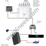Directv Swm Wiring Diagrams And Resources   Direct Tv Wiring Diagram