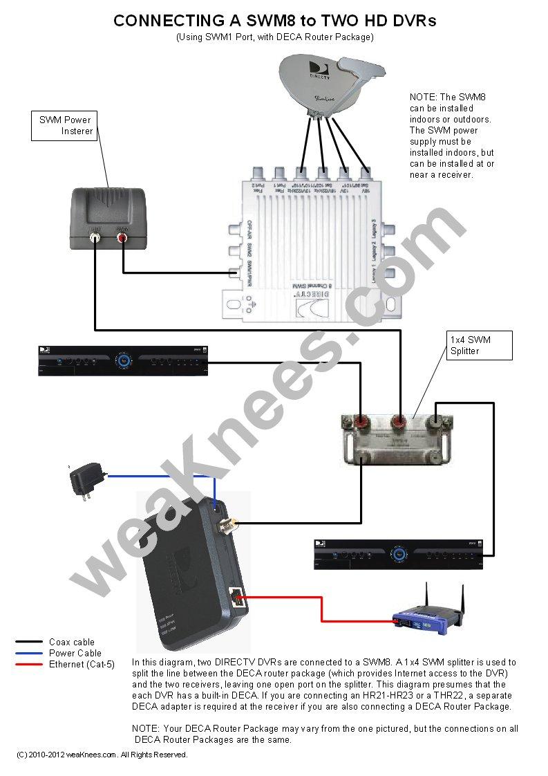 Directv Swm Wiring Diagrams And Resources - Directv Swm 8 Wiring Diagram