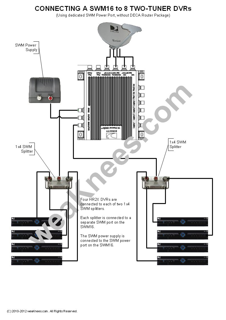 wiring diagram direct tv simplied diagrams wiring diagram blog rh 11 19 18 garnelenzucht online de