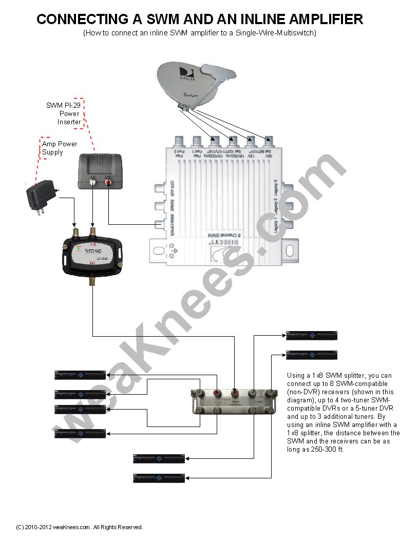 Directv Swm Wiring Diagrams And Resources - Directv Wiring Diagram