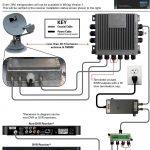 Directv Wiring Diagram — Kejomoro Fresh Ideas   Directv Swm Splitter Wiring Diagram