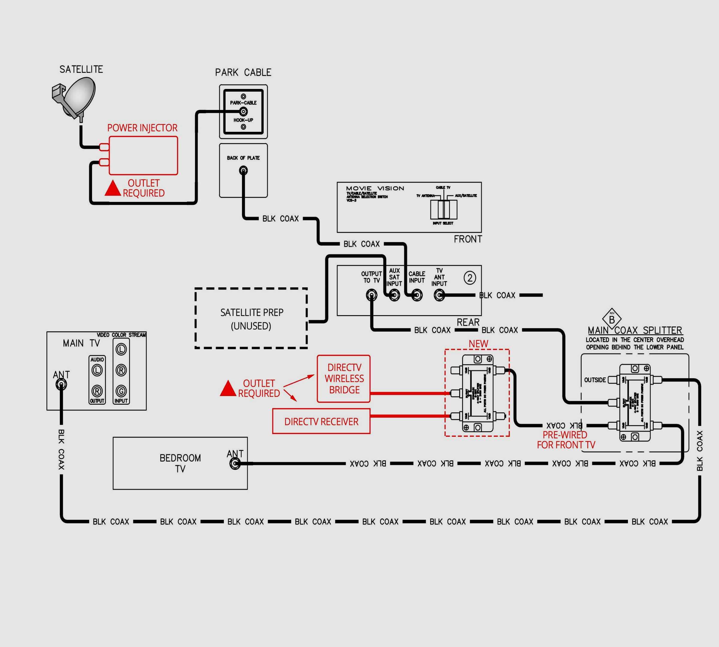 Dish Directv Wiring Diagram - Schematics Wiring Diagram - Direct Tv Satellite Dish Wiring Diagram