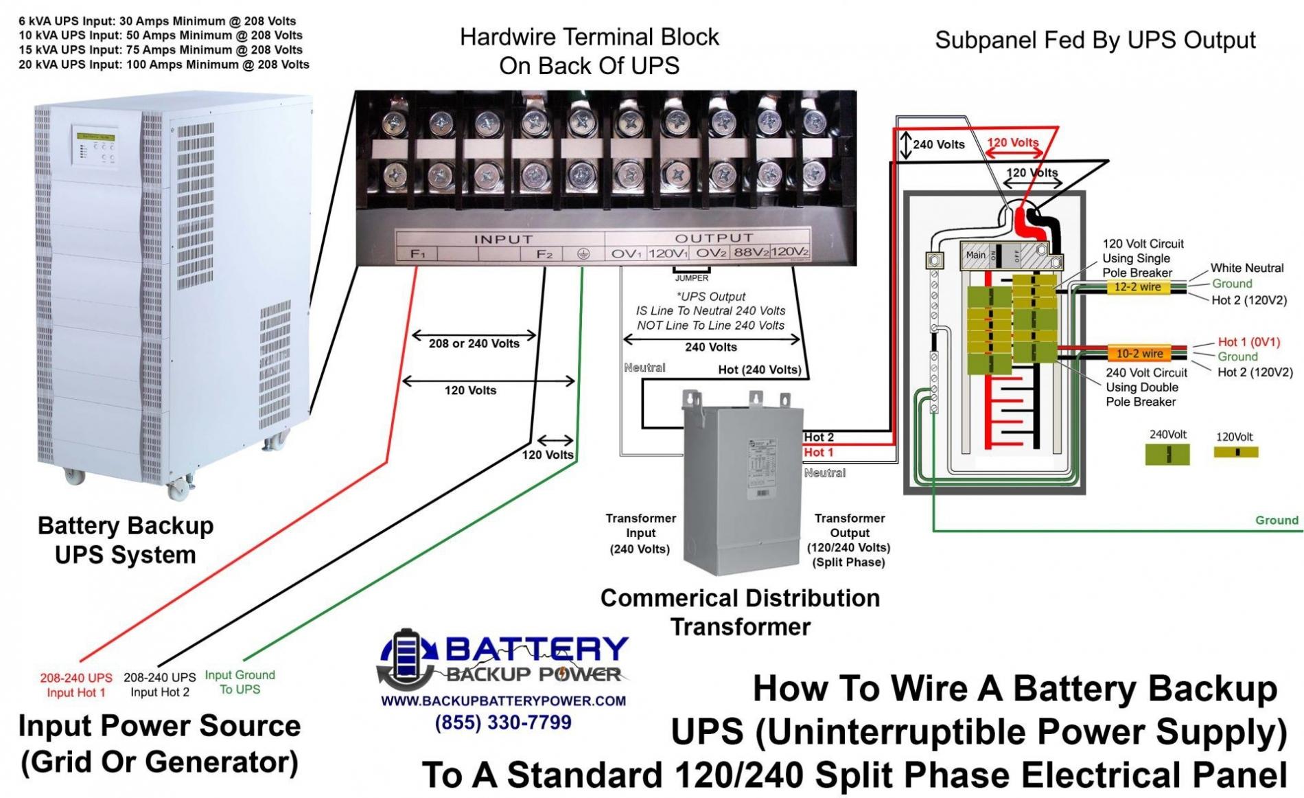 Dish Network Receiver Wiring Diagram | Wiring Diagram - Directv Wiring Diagram