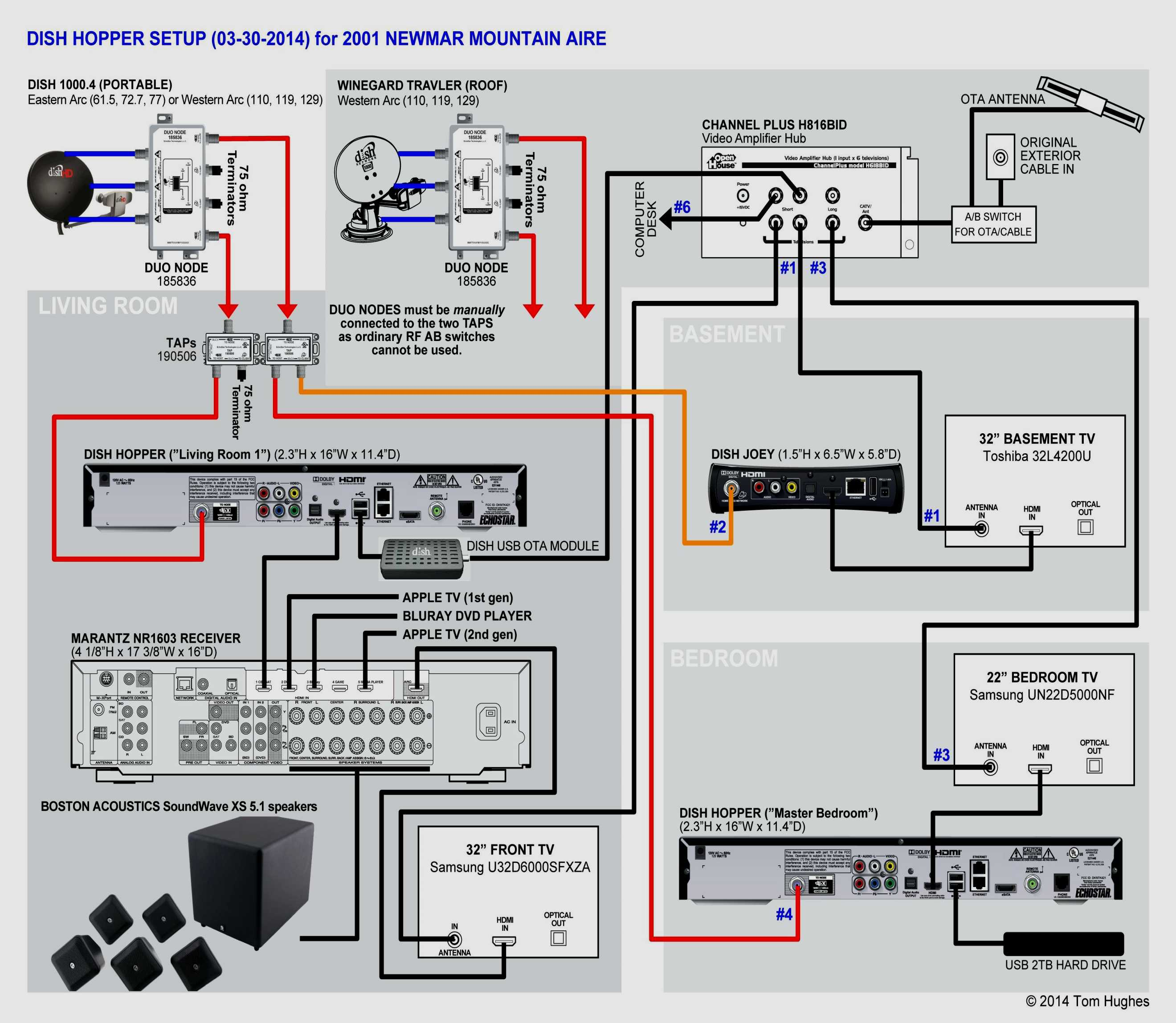 Dish Network Receiver Wiring Diagram | Wiring Diagram - Directv Wiring Diagram