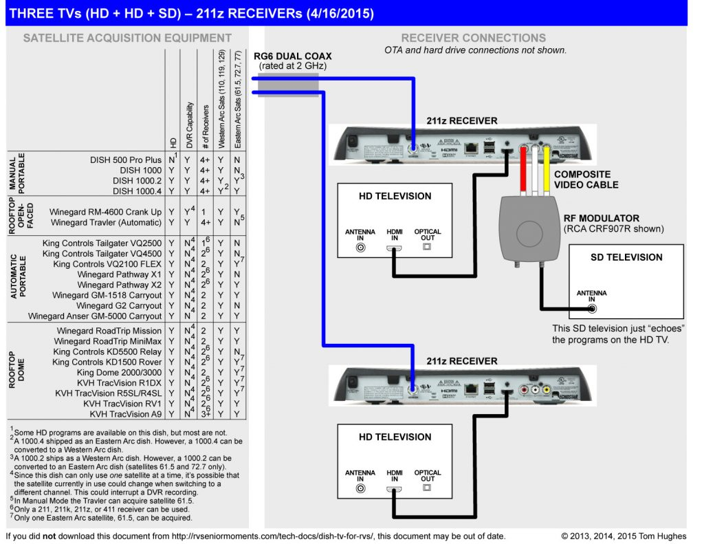 Vip Wiring Diagram Wiring Diagram