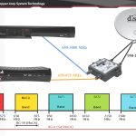 Dish Network Wiring Diagram Td | Wiring Library   Dish Network Satellite Wiring Diagram