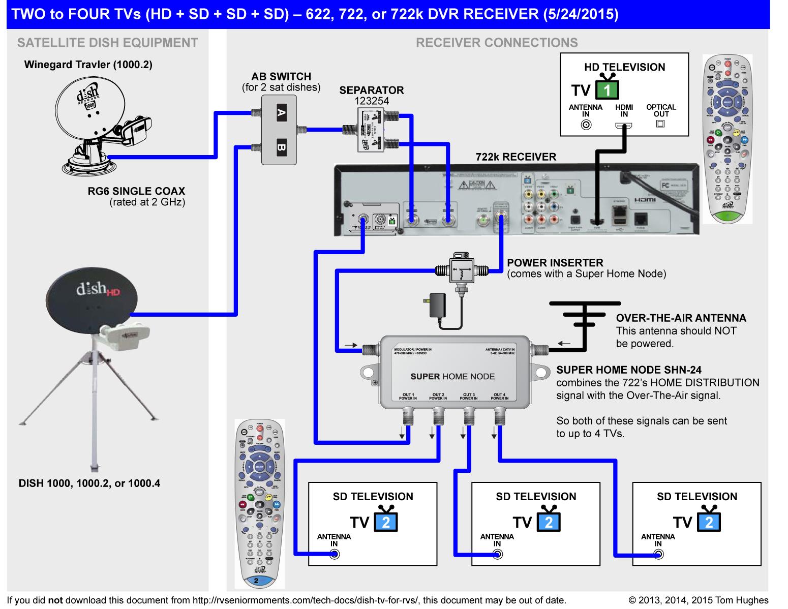 Dishtv Wiring Diagram - Wiring Diagram Data Oreo - Ethernet Cable Wiring Diagram