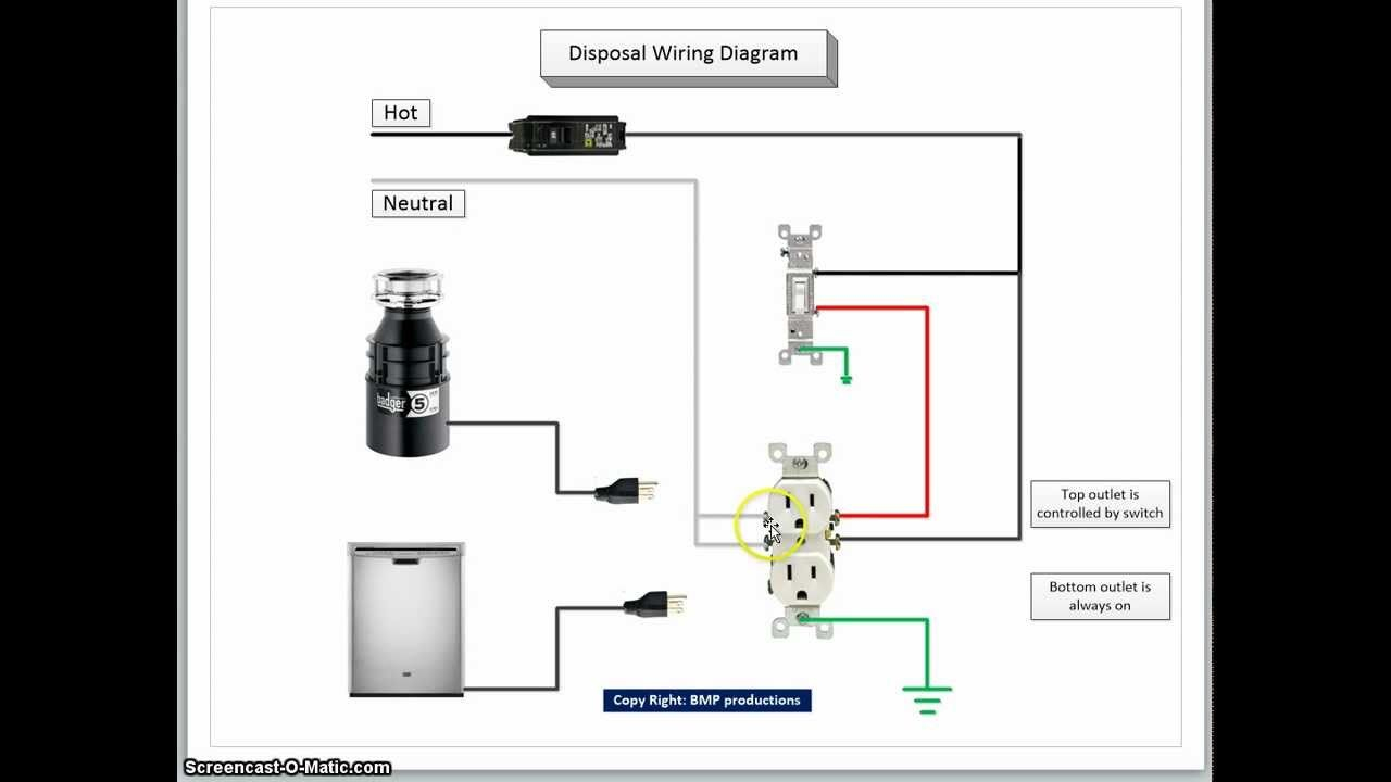 Disposal Wiring Diagram | Garbage Disposal Installation | Pinterest - Garbage Disposal Wiring Diagram