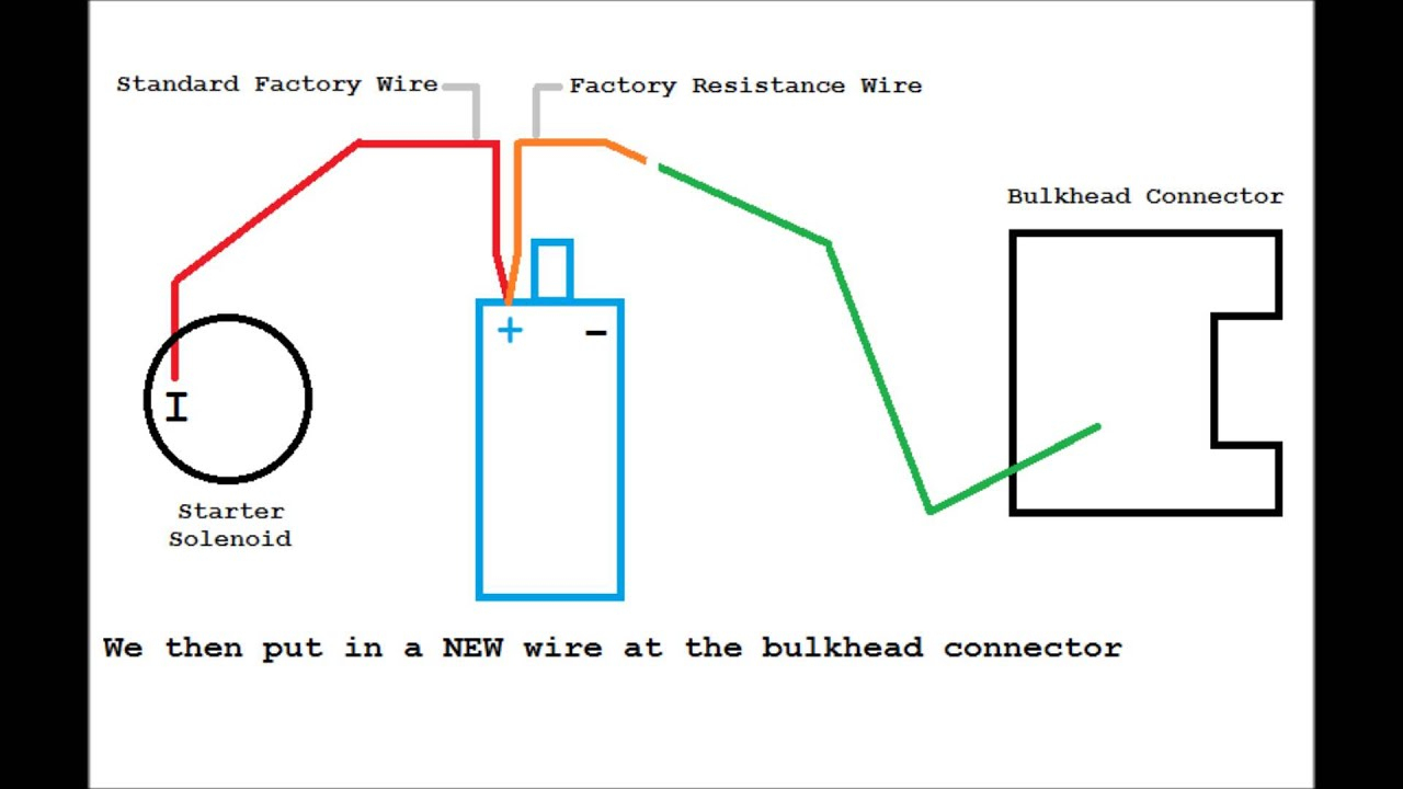 Distributor Wiring 1 - Youtube - Distributor Wiring Diagram