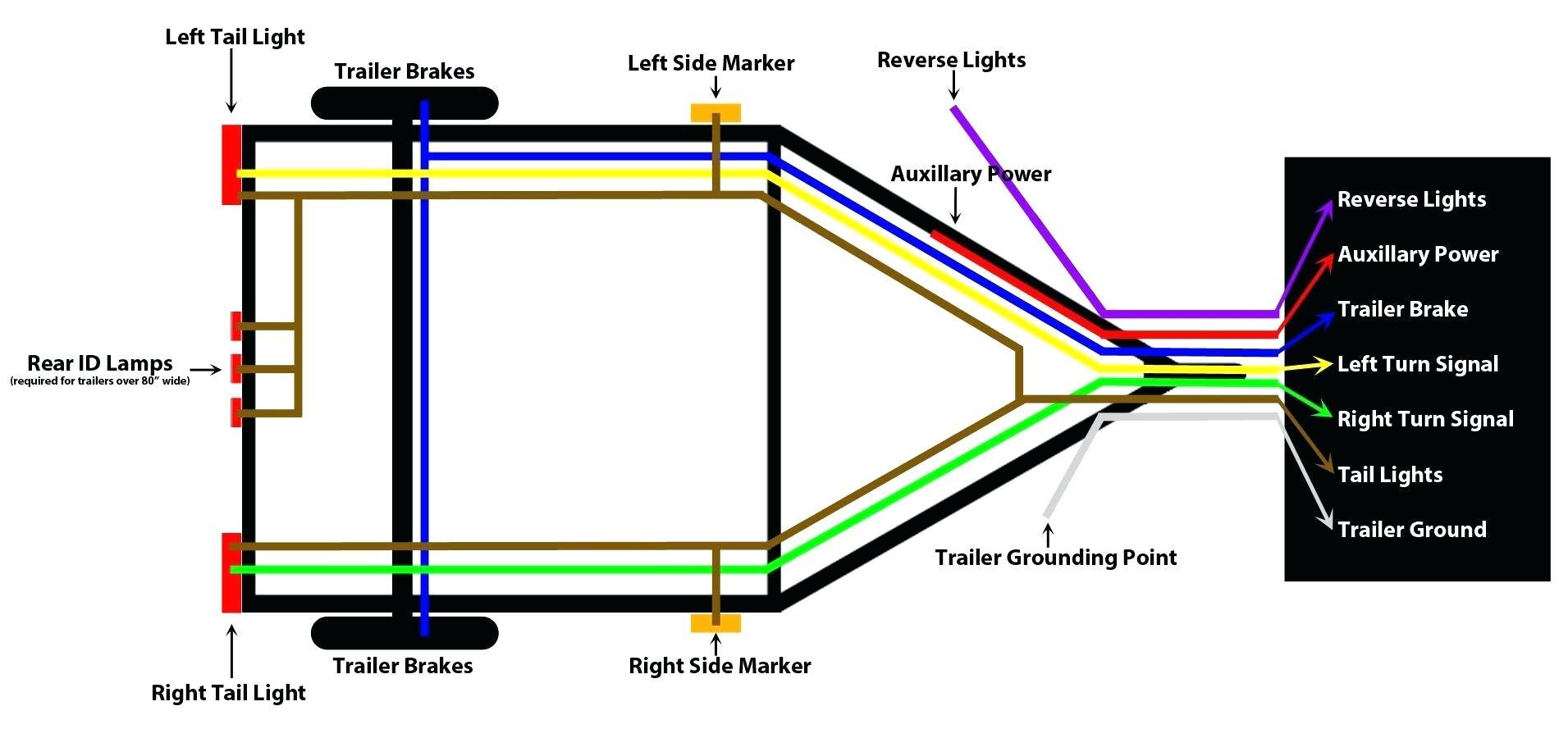 Dodge 7 Way Wiring Diagram   Wiring Library - Dodge Trailer Wiring Diagram 7 Pin