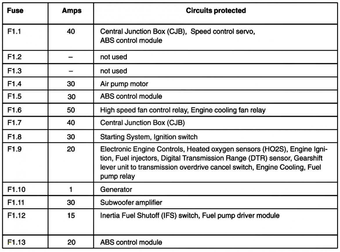Dodge Caliber Headlight Wiring Diagram | Wiring Library - 2007 Dodge Caliber Headlight Wiring Diagram