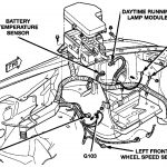 Dodge Dakota Wiring Diagrams And Connector Views – Brianesser   2002 Dodge Dakota Wiring Diagram