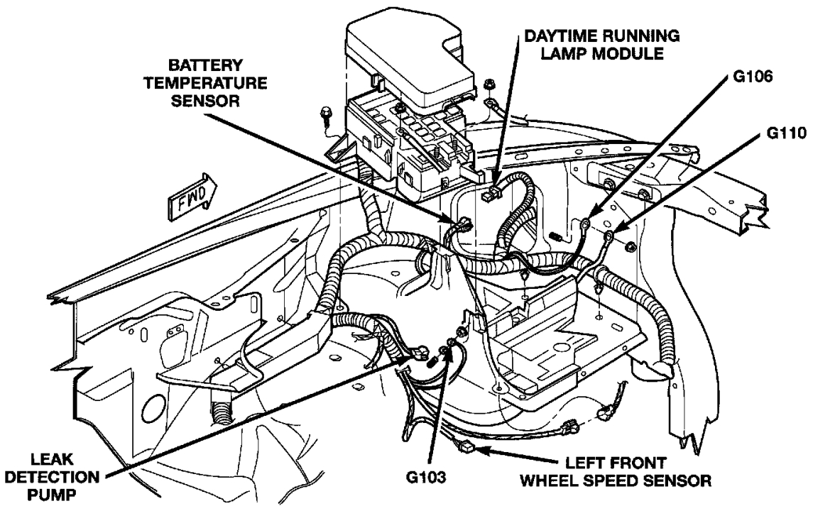 Dodge Dakota Wiring Diagrams And Connector Views – Brianesser - 2002 Dodge Dakota Wiring Diagram