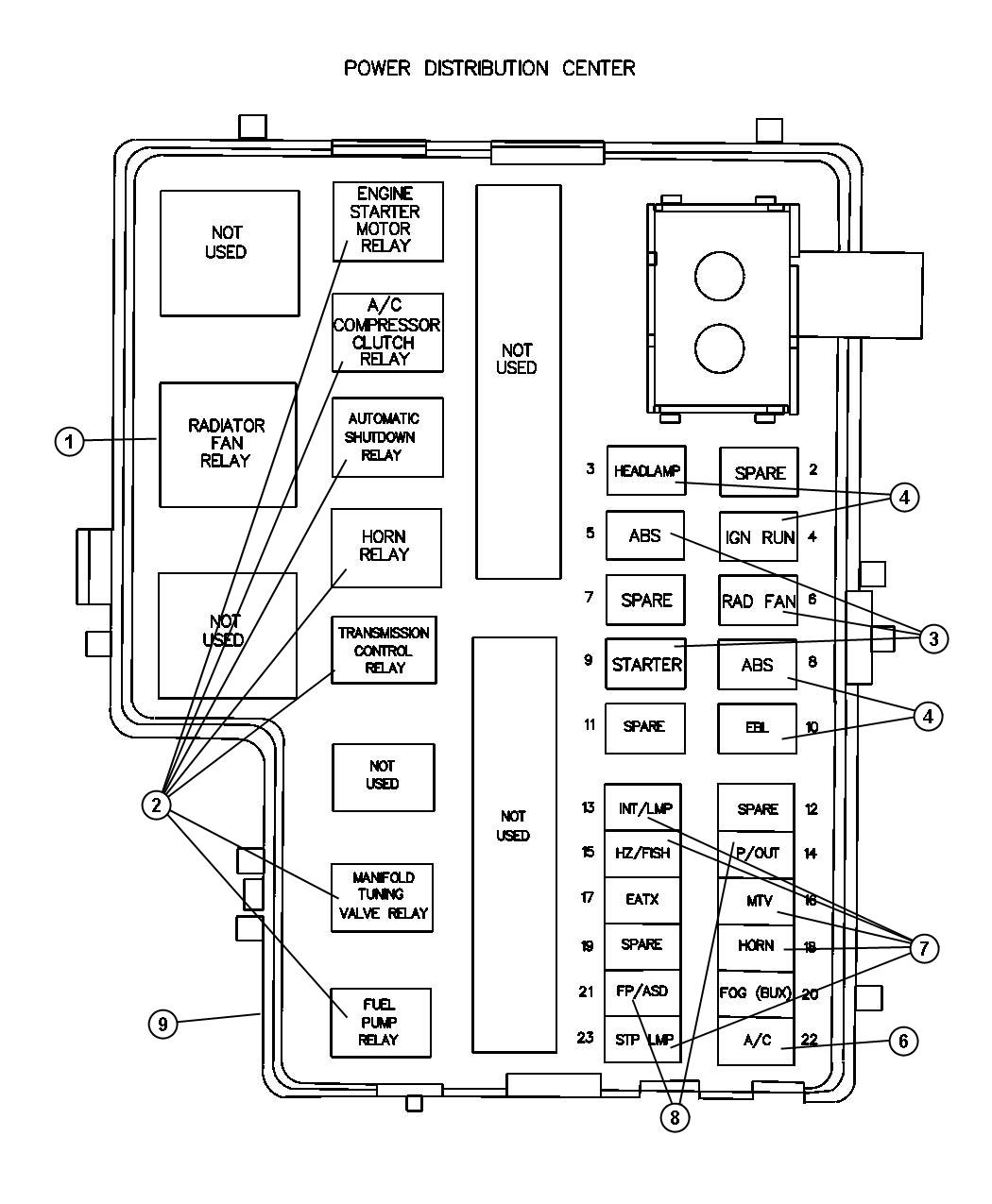 Dodge Neon Fuse Box | Wiring Library - Hss Wiring Diagram