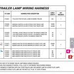 7 Way Trailer Plug Wiring Diagram Dodge   Wirings Diagram  Wire Trailer Plug Wiring Diagram Dodge Ram on dodge ram cruise control wiring diagram, dodge ram brake controller wiring diagram, dodge ram towing wiring diagram, dodge ram trailer wiring harness diagram,