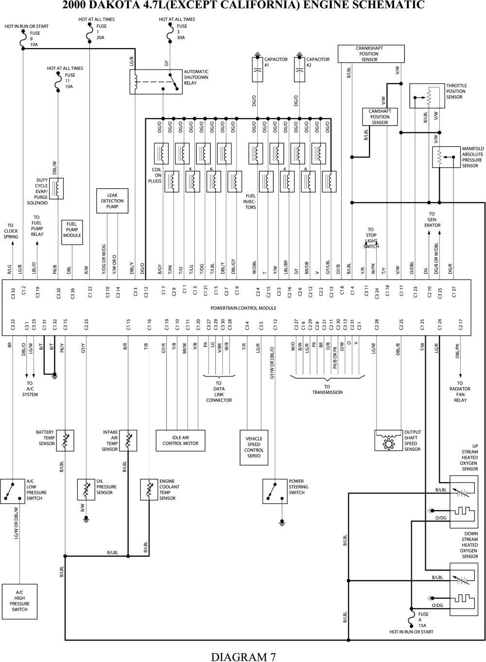 Dodge Ram 2500 Tail Light Wiring | Wiring Library - 99 Dodge Ram Headlight Wiring Diagram