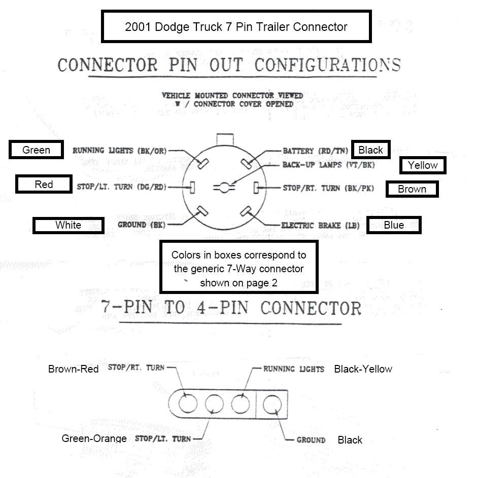 Dodge Ram 3500 7 Pin Trailer Wiring - Wiring Diagram Data - 7 Way Trailer Plug Wiring Diagram Gmc