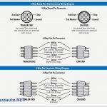 Dodge Ram 7 Pin Trailer Wiring Diagram | Wiring Diagram – Dodge Ram 7 Pin Trailer Wiring Diagram
