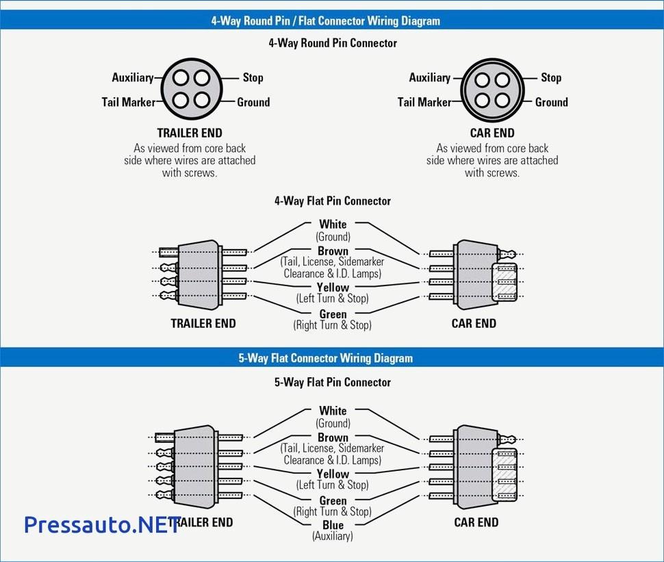 Dodge Ram 7 Pin Trailer Wiring Diagram | Wiring Diagram - Dodge Ram 7 Pin Trailer Wiring Diagram