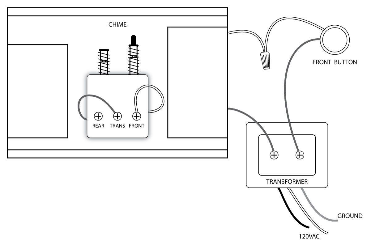 Doorbell Wiring Diagrams | For The Home | Doorbell Button, Bedroom - Doorbell Transformer Wiring Diagram