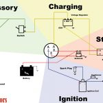 Dorman Ignition Switch Wiring Diagram   Great Installation Of Wiring   Universal Ignition Switch Wiring Diagram