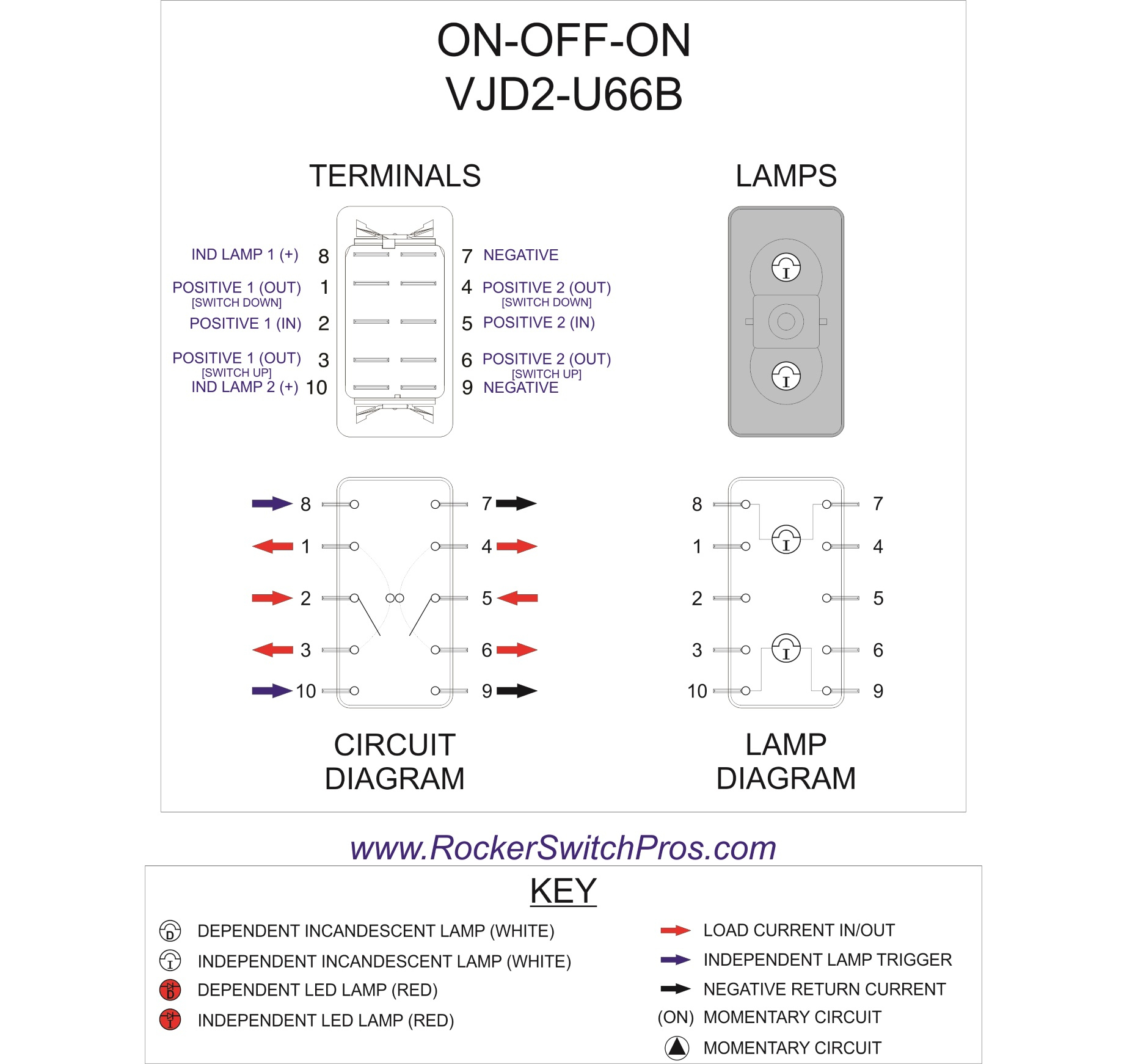 Dpdt Rocker Switch | On-Off-On | 2 Ind Lamps - Carling Rocker Switch Wiring Diagram
