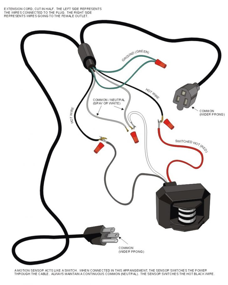 Light To Extension Cord Wire Diagram