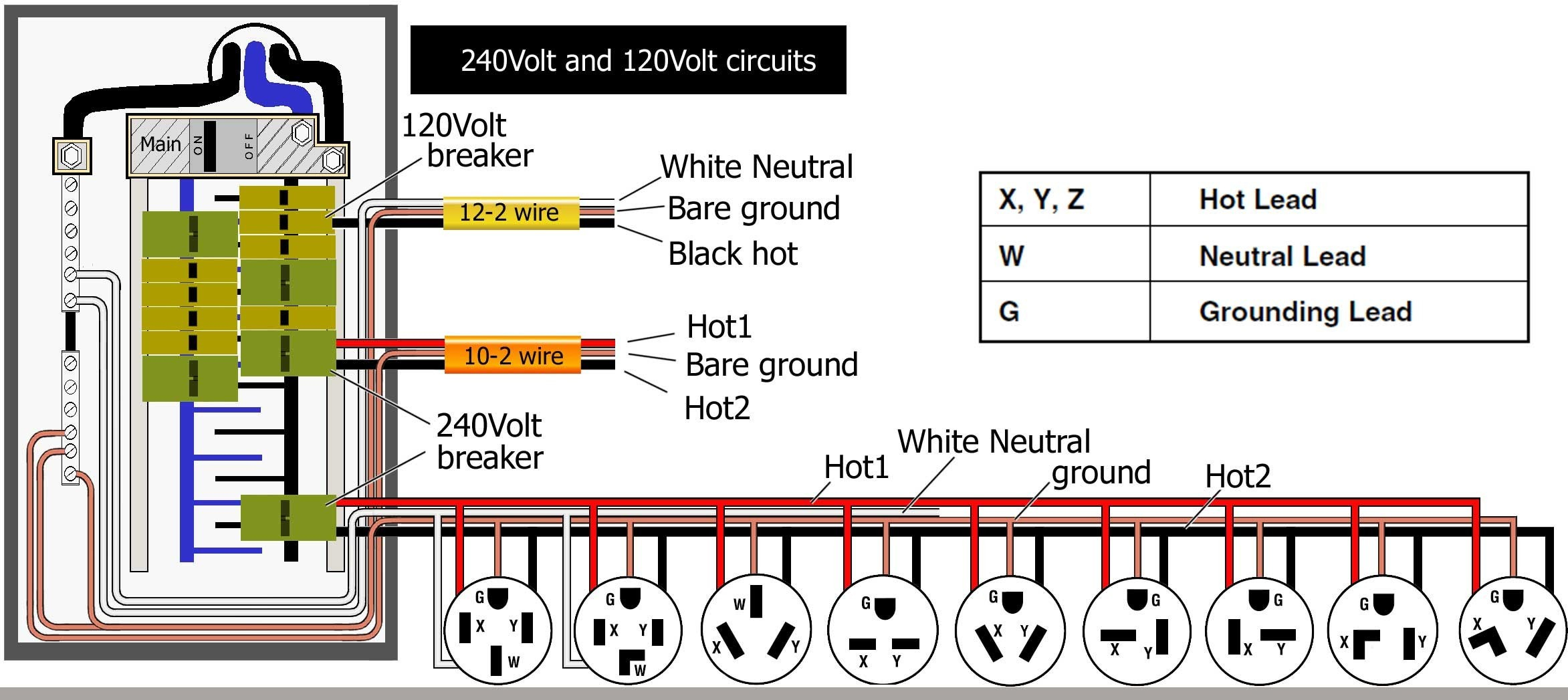 Dryer Wire Diagram | Wiring Library - 240 Volt Plug Wiring Diagram