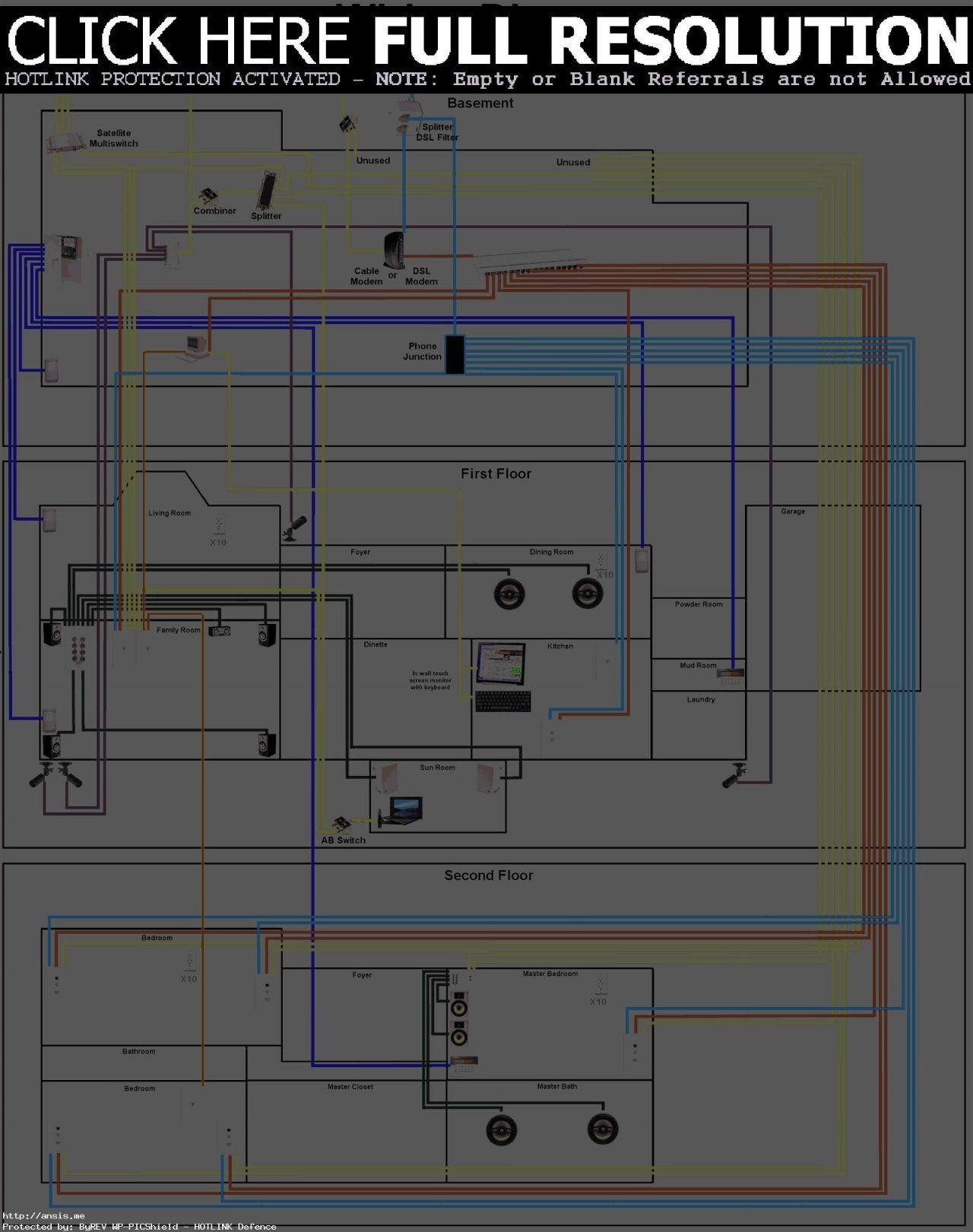 Dsl Pots Splitter Wiring Diagram Best Of Dsl Pots Splitter Wiring - Dsl Phone Jack Wiring Diagram