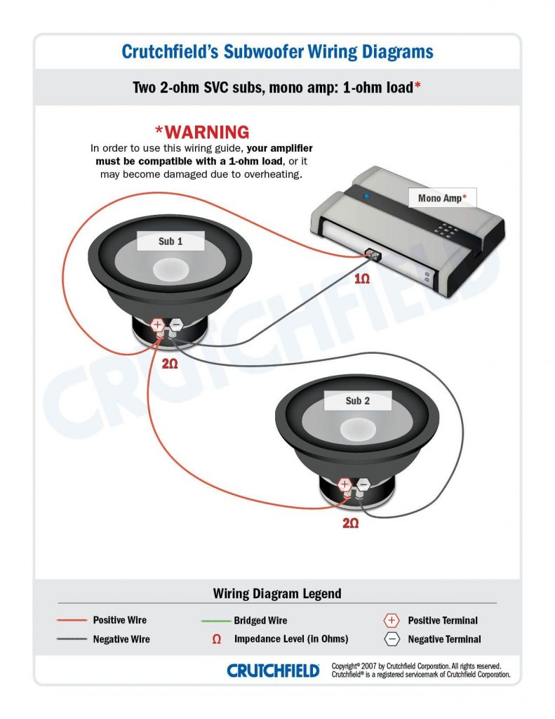 2 Channel Amp Wiring Diagram | Wirings Diagram on monoblock amp parts, 5 channel amplifier wiring diagram, kicker amps wiring diagram, 2 channel amplifier wiring diagram, subwoofer wiring diagram, monoblock tube amp kits, car amplifier wiring diagram, boss audio wiring diagram, monoblock subs diagram, 4 channel amp installation diagram,