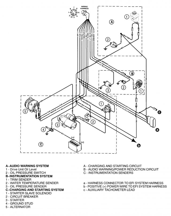 mercruiser 3 0 trim wiring diagram wirings diagrammercruiser 3 0 wiring diagram
