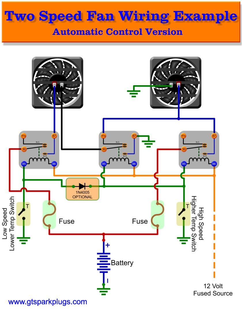Dual Radiator Fan Wiring Diagram | Manual E-Books - Electric Radiator Fan Wiring Diagram