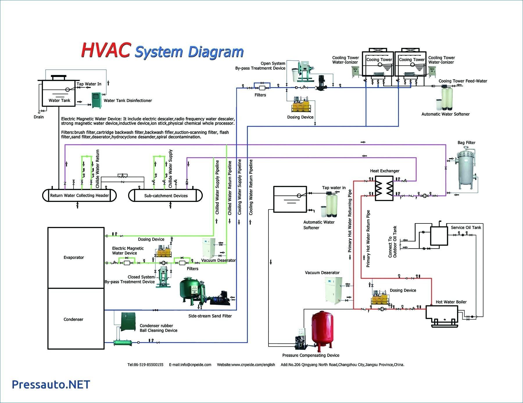 Dual Rv Battery Wiring Diagram - Chromatex - Dual Rv Battery Wiring Diagram