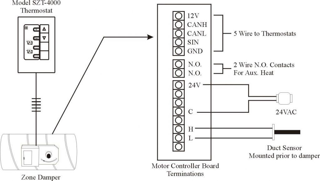 Fabulous 2 Wire Smoke Detector Wiring Diagram Wirings Diagram Wiring 101 Ponolaxxcnl