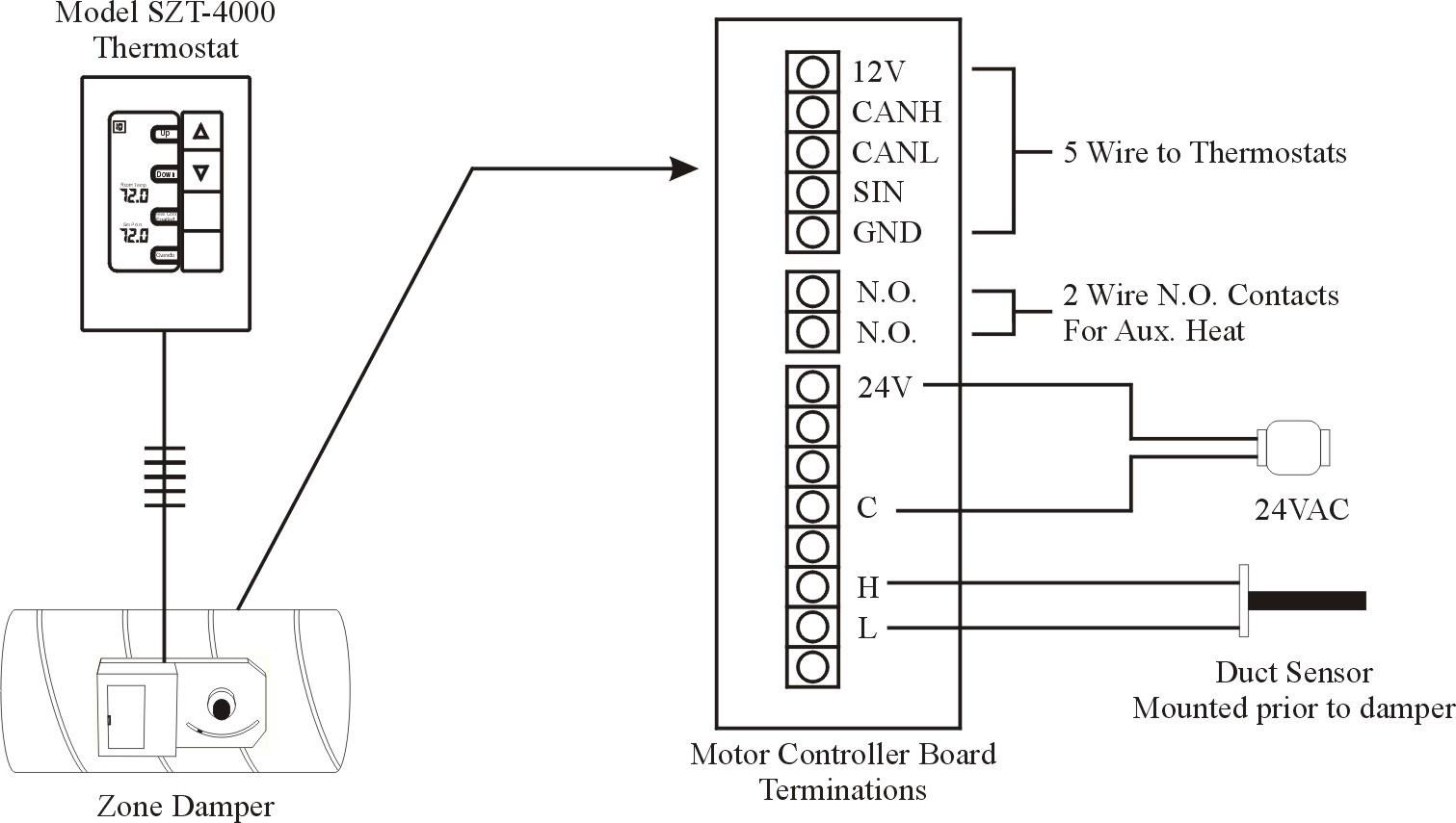 Duct Smoke Detector Wiring Diagram - Simple Wiring Diagram - 2 Wire Smoke Detector Wiring Diagram