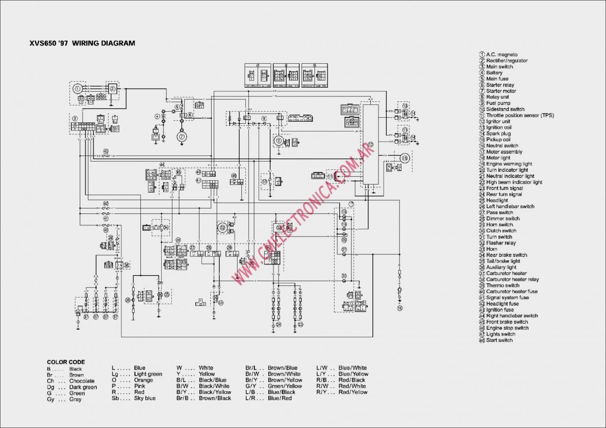 Dyna 2000 Ignition Wiring Diagram Harley Techteazer Com - Harley