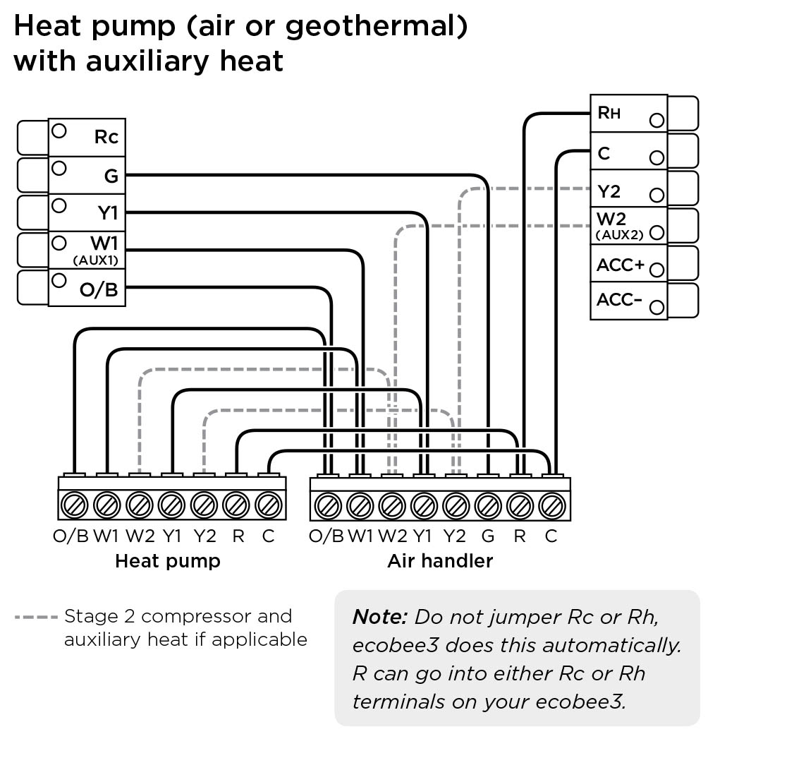 Ecobee3 Wiring Diagrams – Ecobee Support - Heatpump Wiring Diagram