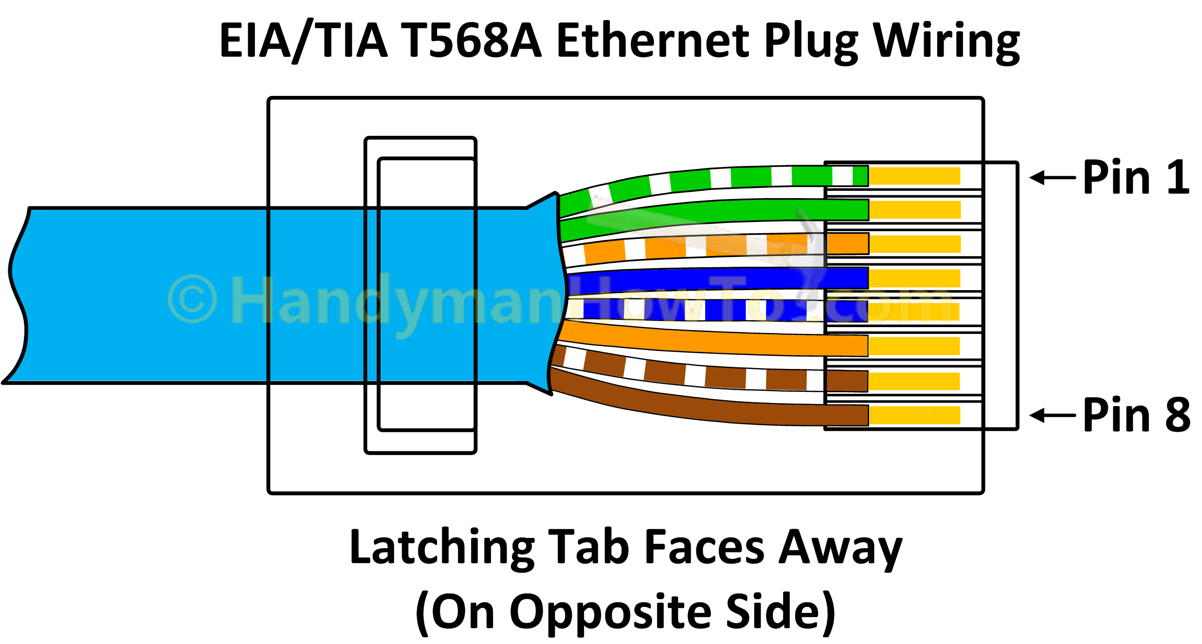 Eia 568B Wiring Diagram - Wiring Diagrams Hubs - 568B Wiring Diagram
