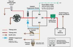 Electric Fan Wire Diagram | Manual E-Books – Electric Fan Wiring Diagram