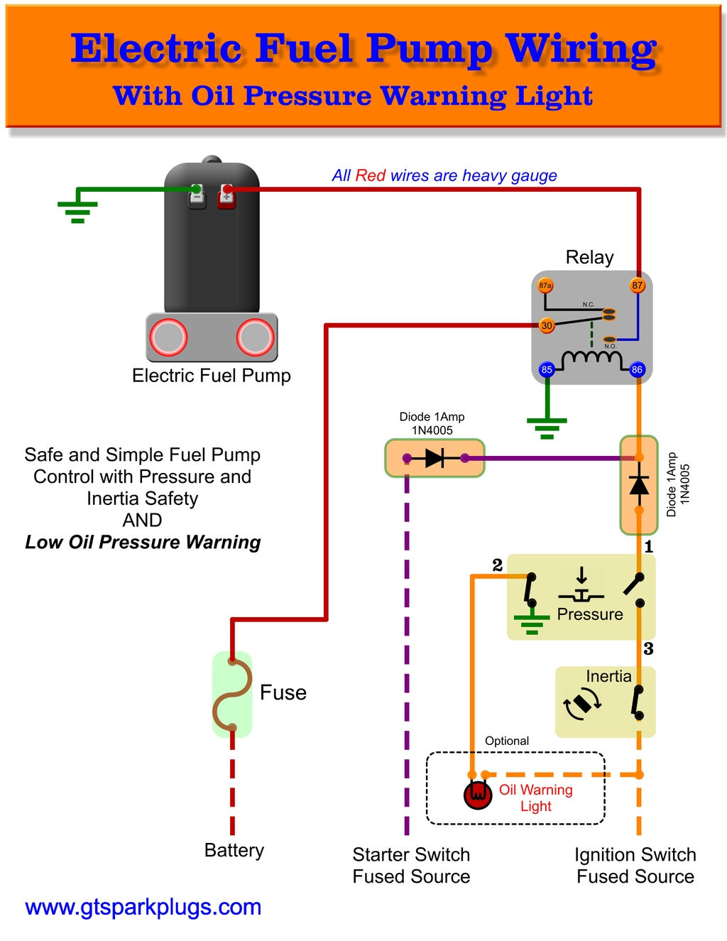 Electric Fuel Pump Wiring - Data Wiring Diagram Detailed - Electric Fuel Pump Wiring Diagram