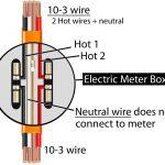 Electric Meter Base Wiring   Wiring Diagram   Electric Meter Wiring Diagram