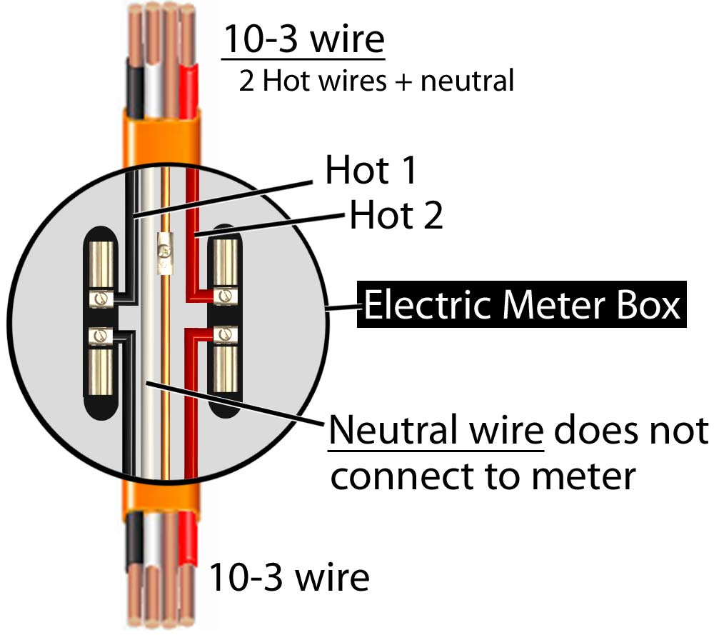 Electric Meter Base Wiring | Wiring Diagram - Electric Meter Wiring Diagram