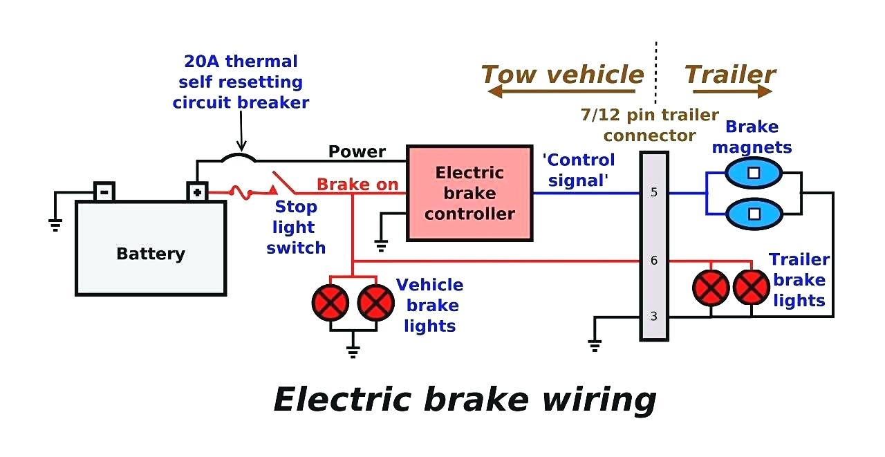 Electric Trailer Brake Wiring Parts Diagrams | Wiring Library - Trailer Brake Wiring Diagram